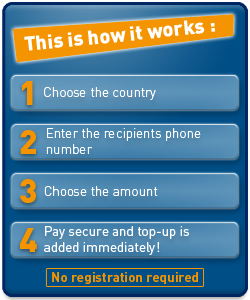 Top-up prepaid credit on mobile phones worldwide in 4 easy steps